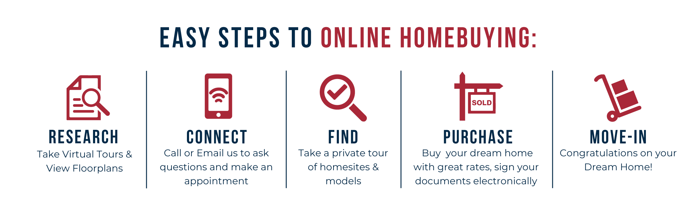 Easy Steps, Signature Homes