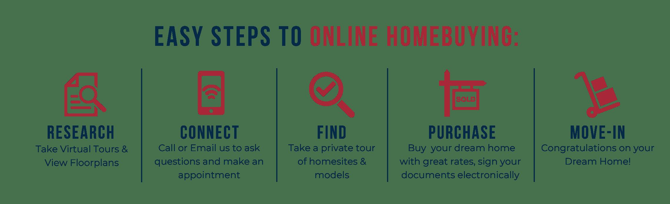 Easy Steps, Signature Homes